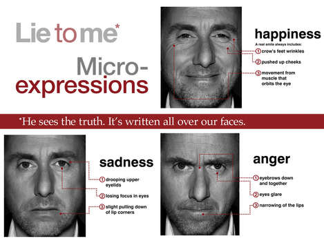 Lie to me microexpressions