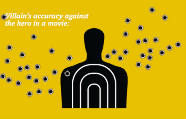 Movie Cliche Villain Accuracy Against Hero