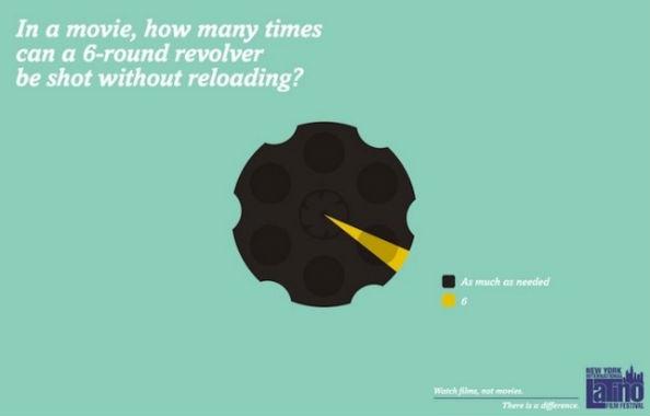 Movie Cliche The 6 Round Revolver