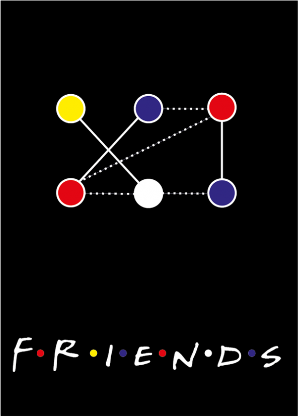 Banana Pop Art Movie Posters Friends TV Show