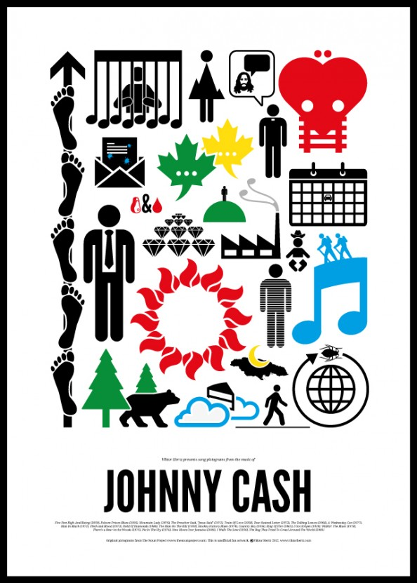 Victor Hertz Pictogram Rock Music Posters - Johny Cash