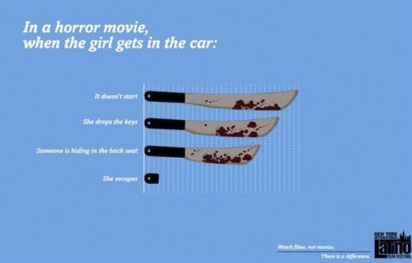 Movie Cliche Girl in a Car in Horror Movies