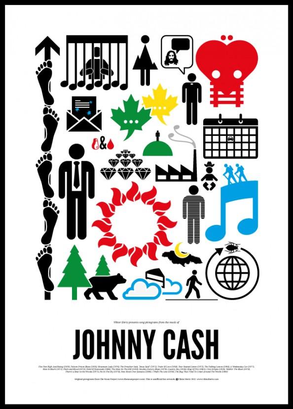 Victor Hertz Pictogram Rock Music Posters - Johny Cash